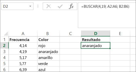 Un ejemplo de uso de la función BUSCAR