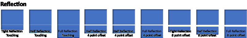 Efectos de reflexión que no se admiten en Visio para la Web.