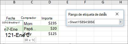 Cuadro de diálogo rango de rótulos de datos