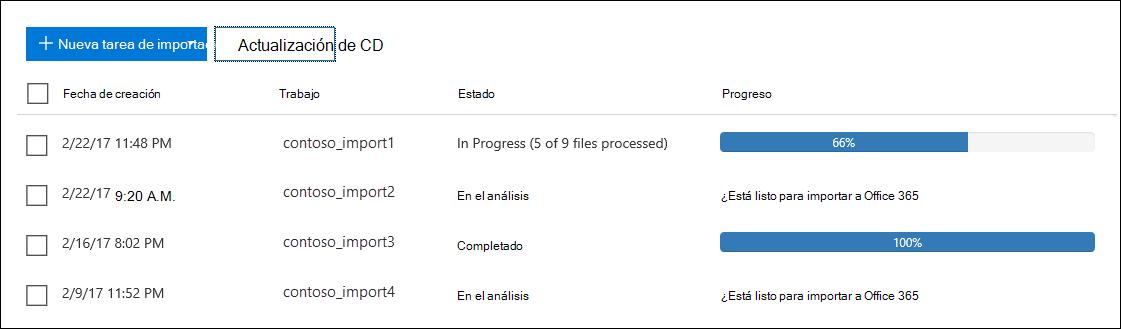 Estado completado de análisis indica a que Office 365 se analizan los datos de los archivos PST