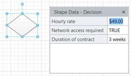 Una forma de decisión con tres campos de forma y los valores correspondientes