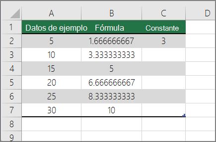 Resultado final de la división de números por constante