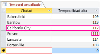 Datos actualizados en la tabla de Access