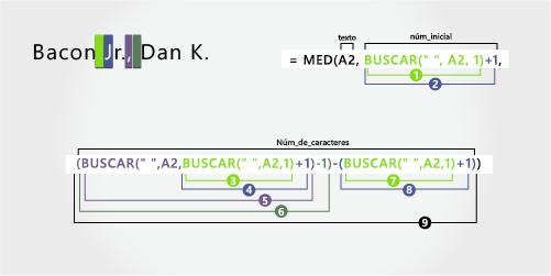 Fórmula para separar un apellido y un sufijo de nombre, con coma