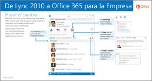 Vista en miniatura de la guía para cambiar entre Lync2010 y Office365