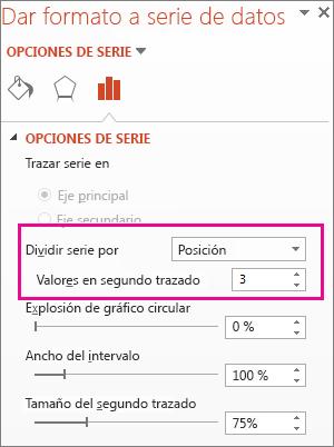Cuadro Dividir serie por del panel Formato de serie de datos