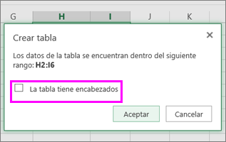 Cuadro de diálogo para convertir el rango de datos en una tabla