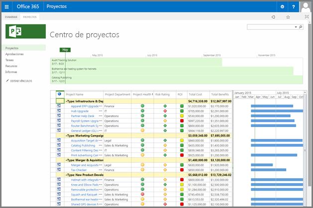 Captura de pantalla de vista del Centro de proyectos personalizada.