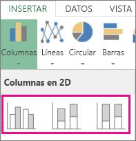 Tipos de gráficos de columnas