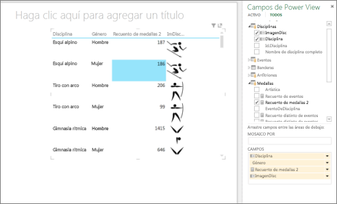 Crear una tabla en Power View