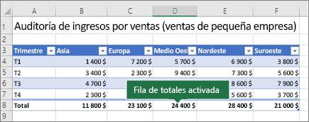 Tabla de Excel con la fila Total activado
