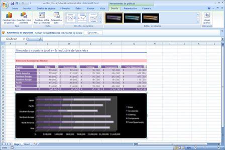 Formato condicional de Office Excel 2007