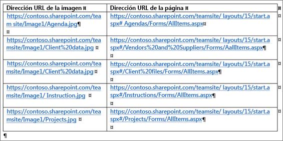Una tabla que contiene las direcciones URL de imagen y las direcciones URL de página