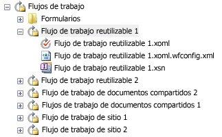 Todos los archivos