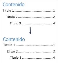 Se muestra el antes y después de las vistas de formato de los estilos de texto en una tabla de contenido
