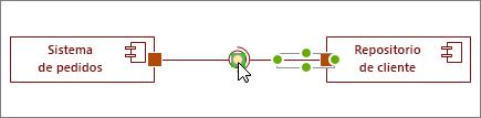 Forma de interfaz necesario conectado a la interfaz proporcionados