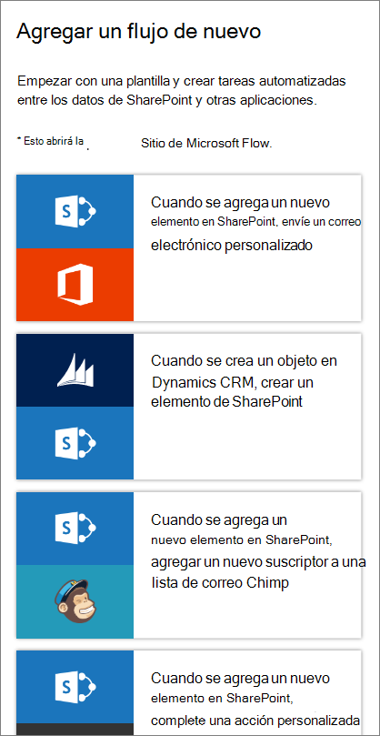 Novedades de Microsoft SharePoint Online – Blog IT Consulting and ...