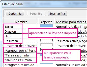 El cuadro de diálogo de estilo de barras mostrando las barras que se incluirán o no en la impresión