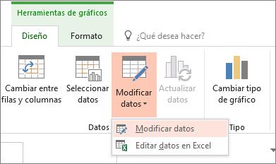 Herramientas de gráficos con los datos de edición seleccionados
