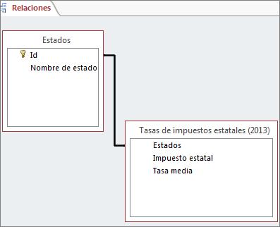 Línea de relación entre campos de dos tablas