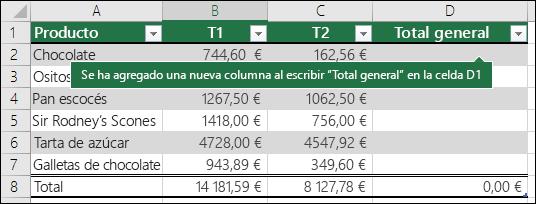 Agregar una nueva columna de tabla escribiendo en la columna vacía situada inmediatamente a la derecha de una tabla existente