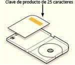Clave de producto ubicada dentro del paquete en una etiqueta en la tarjeta opuesta a la contraportada del disco en el lado izquierdo de la caja