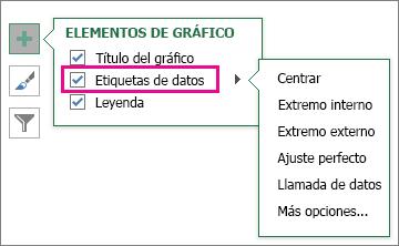 Elementos de gráfico > Etiquetas de datos > opciones de etiqueta