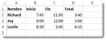 Horas transcurridas mostradas en la columna D