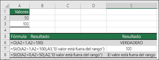 Ejemplos de uso de la función O con la función SI.