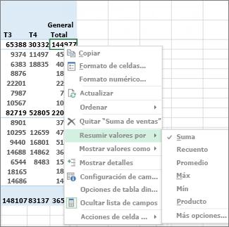 Un valor numérico campo de la tabla dinámica usa la función Suma de forma predeterminada