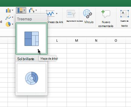 Gráfico de TreeMap en la cinta de opciones