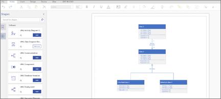 Una jerarquía de formas de diagramas de clases UML
