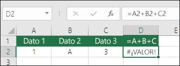 Ejemplo de una construcción de fórmula defectuosa.  La fórmula en la celda D2 es =A2+B2+C2
