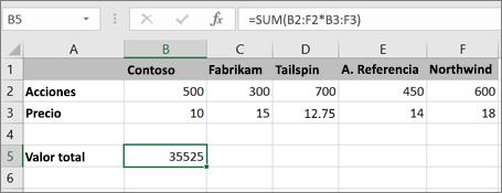 Ejemplo de una fórmula de matriz que calcula un resultado único
