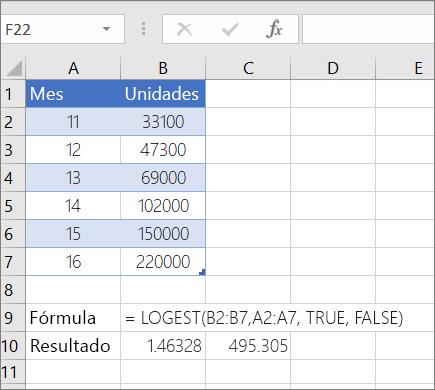 Ejemplo 1: función ESTIMAcion. INV