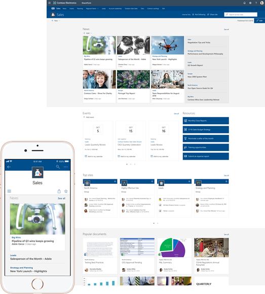 Sitio del concentrador de SharePoint