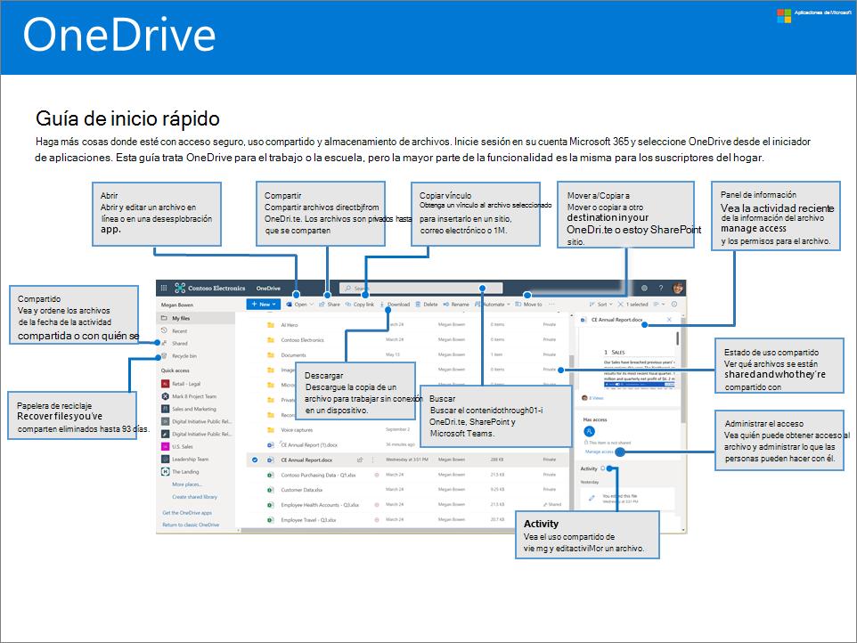 Guía de inicio rápido de OneDrive