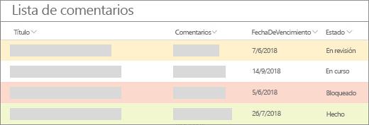 Vista de lista con formato que muestra bandas amarillas, rojas y verdes