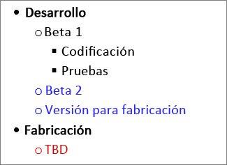 Imagen de tareas esquematizadas en Microsoft Word