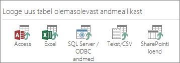 Andmeallikavalikud: Access; Excel; SQL Server / ODBC andmed; tekst/CSV; SharePointi loend.