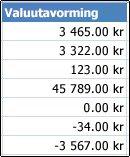Lahtritele rakendatud valuuta arvuvorming