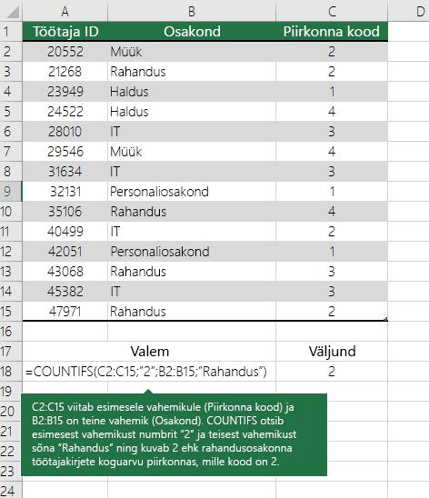 COUNTIFS näide
