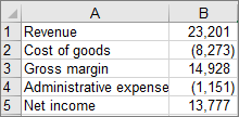 Data used to create the example waterfall chart