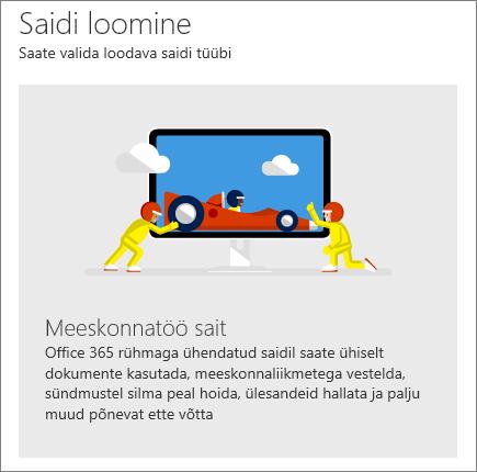 SharePoint Office 365 Saidi loomine