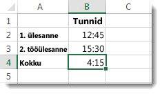 Kahe ajaväärtuse liitmisel on kogusummaks eeldatud rohkem kui 24 tunni asemel ootamatult hoopis 4:15