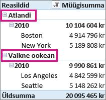 Kohandatud rühmad Põhi ja Lõuna põhinevad valitud linnadel