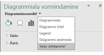 """Exceli kartodiagrammi valik """"Sarjasuvand"""""""