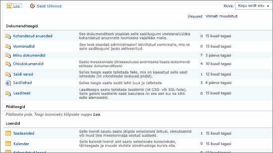 SharePoint 2010 kogu saidi sisu leht