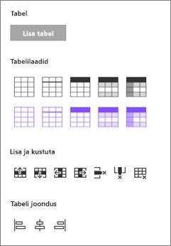 Lisamine tabelis suvandid