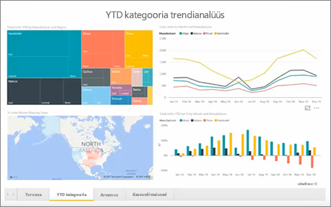 Power BI veebiosa